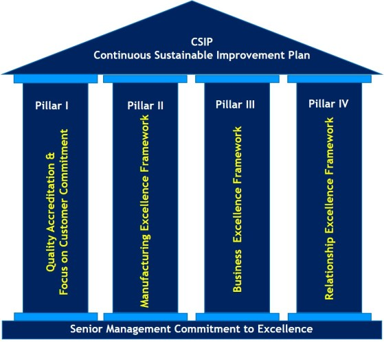 ASCA's Innovative Deployment Model