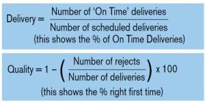 SC21 Process Explained - Image 02