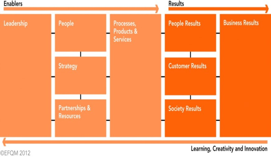SC21 Process Explained - Image 03