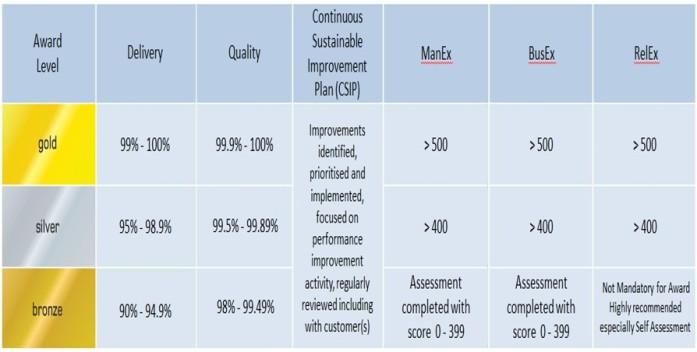 SC21 Process Explained - Image 06